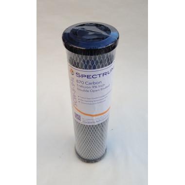 870 Carbon Chloramine Premier