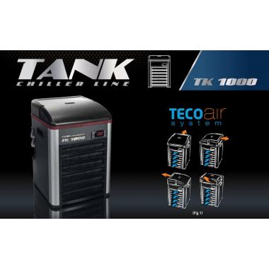 TECO TK 1000 Aquarium chiller/heater 1000 litre. Suitable for both Fresh & Salt water systems